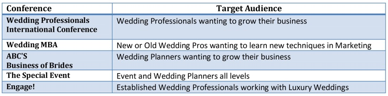 Their Targets And Costs Best Wedding Conferences